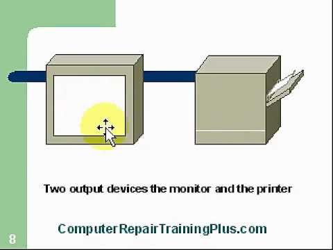 Pc hardware servicing course structure