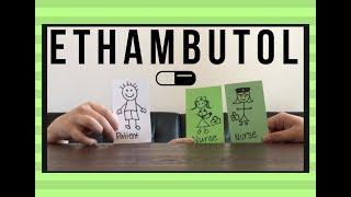 Ethambutol - Pharmacology Video Project