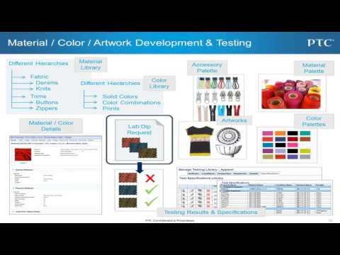 Webcast de FlexPLM, y las mejores prácticas para el Desarrollo de Productos de Moda