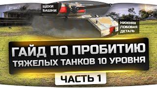 Гайд по пробитию Тяжелых Танков 10 уровня. Часть 1.