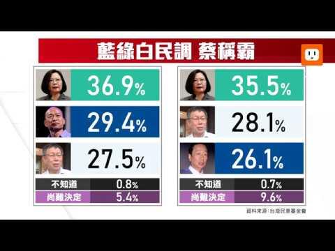 蔡民調勝韓郭柯 游盈隆:蔡結束執政困境 不赦扁最糟
