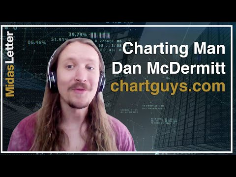 Charting Man Dan Talks About the Bounce in the Market This Week