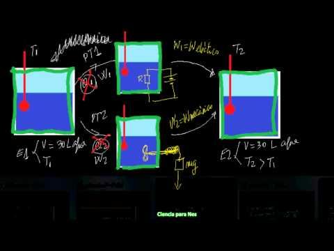 Problemas resueltos de la primera ley de la termodinamica para sistemas abiertos