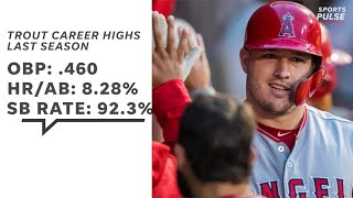 Mike Trout's record-breaking deal is a steal for the Angels