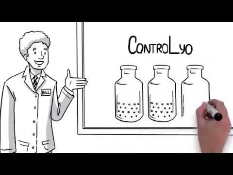 What is ControLyo Technology?