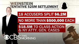 In $25M settlement, Weinstein would not pay anything out of pocket or admit wrongdoing