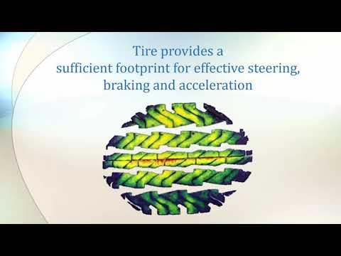 All about tires -  tiresprofi.com