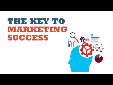 The Keys To Marketing Success | MUST WATCH Marketing Essentials Video