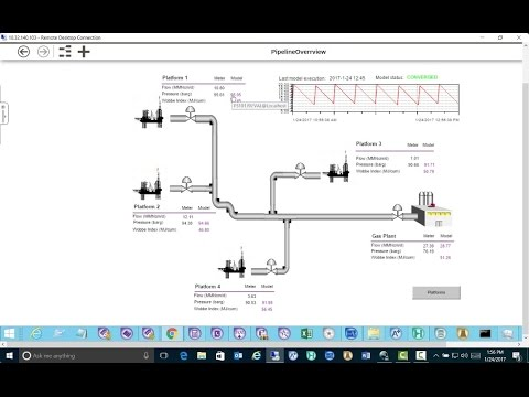 Gas Pipeline Real Time Performance Monitoring