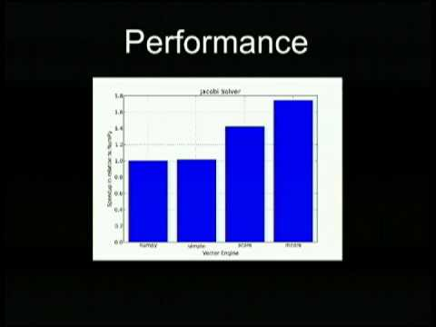 Image from Bringing High Performance to Python/Numpy Without Changing a Single Line of Code.