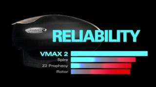 Фидер Valken V-Max2
