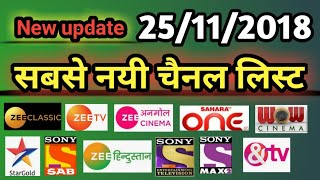 dd free dish in all paid channels setting official video  - My Free Dish