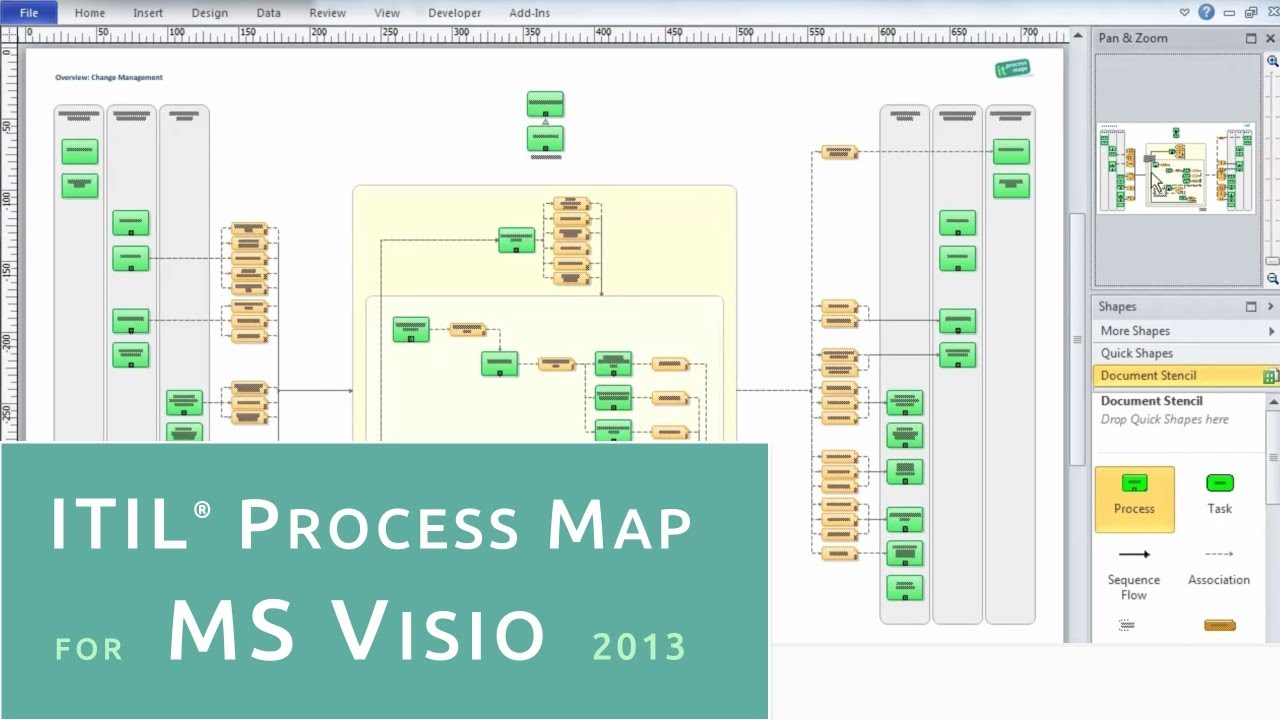 Itil Process Map For Visio 2010 Visio 2013 Youtube