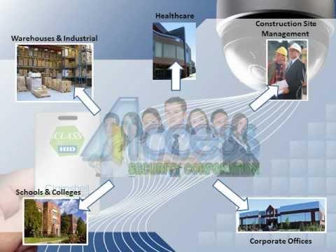 Access Security Corporate Presentation