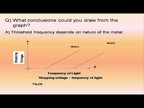 Physics: Definition and Branches