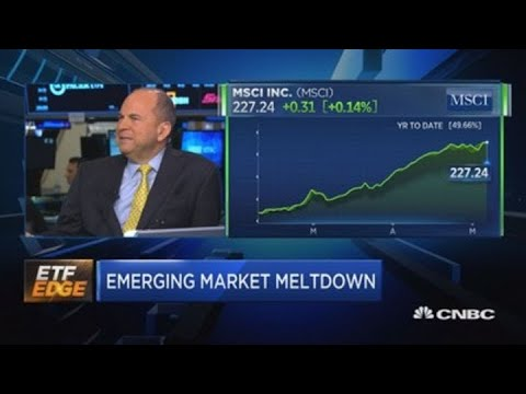 MSCI CEO talks China's impact on global markets and ETFs