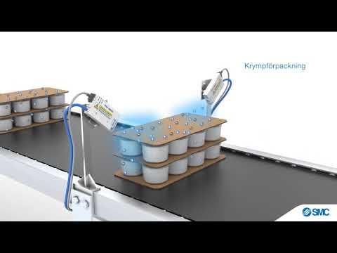 SMC Automation | Förpackningslösningar