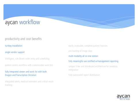 aycan workflow
