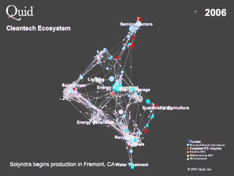 cleantech ecosystem_75.mov