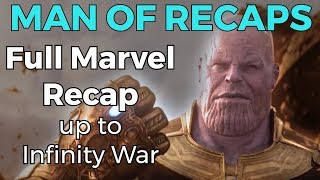RECAP!!! - Every Marvel Movie up to Avengers: Infinity War