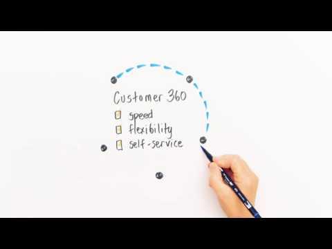 Customer 360 for Insurance: promise, pitfalls, roadmap for success