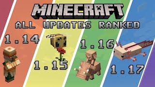 Every Minecraft Update RANKED