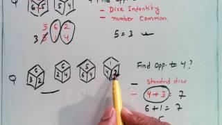 8. SSB Interview IQ Test Non Verbal Reasoning-Cube n Dice