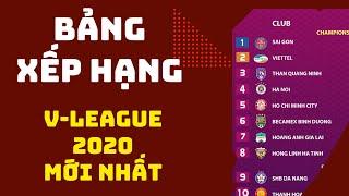 Bảng xếp hạng V-League 2020 mới nhất | Buồn cho HAGL và CLB TPHCM