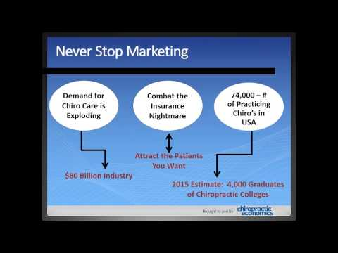 Best practices for marketing a chiropractic business