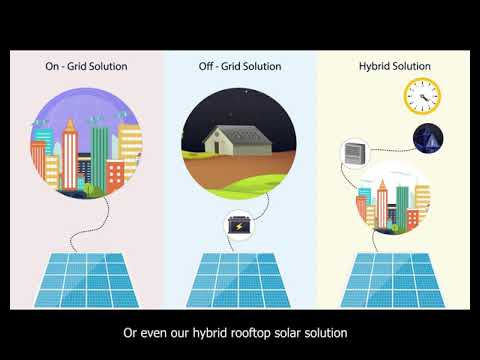 The Time To Go Solar Is Now | SunEdison