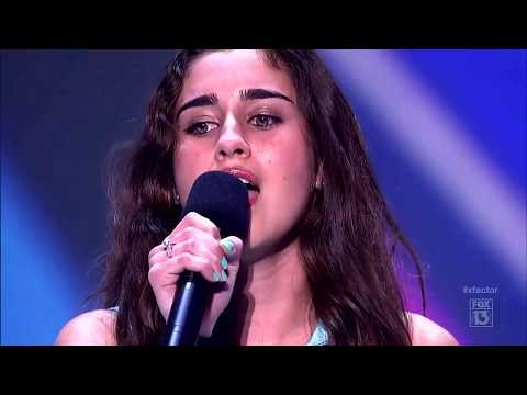 Cantantes con Voces Fuertes Impresionantes