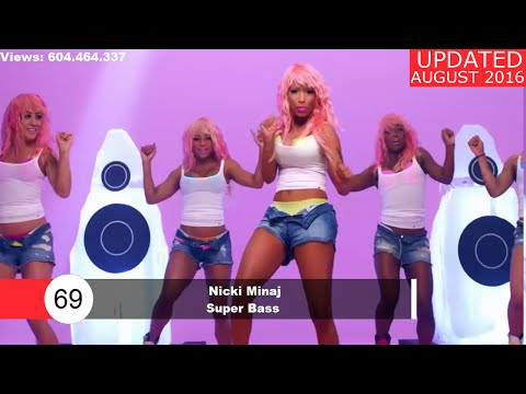 Top 100 Most Viewed Songs Of All Time (VEVO) (Updated August 2016)