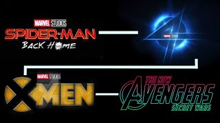 Marvel's 7 Year Master Plan For The MCU Future Explained - Secret Wars X-Men Fantastic Four