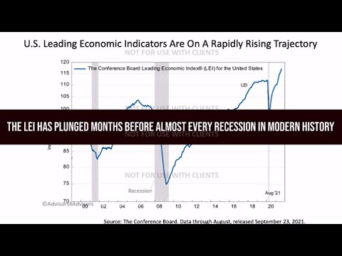 LEI Is A Key Financial Economic Indicator