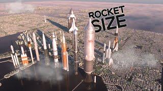 Rocket Size Comparison | 🚀