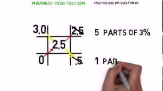 Alligation Math from Free PTCB Practice Questions
