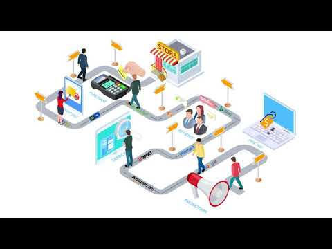 Marketing Intelligence and Why is it Important for Retailers, & Brands? | Empower Shopper Journey