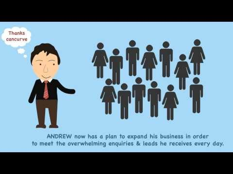 CanCurve Solutions Website Design And SEO Company Toronto