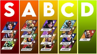Apex Legends Season 8 Character Tier List (Ranking Every Legend from Worst to Best)