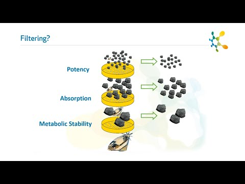 webinar recording: ADME modeling with 2D and 3D multi-parameter optimization in compound design