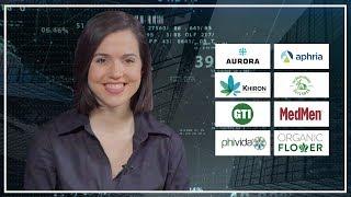 Cannabis News Moving Markets April 26 2019 - Aurora Cannabis, Khiron Life Sciences