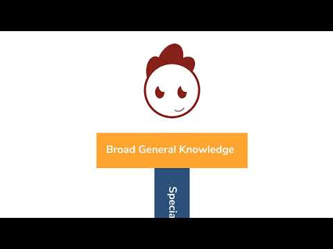 The SKIL Framework from DevOps Institute consists of 1) Skills to develop career growth; 2) Knowledge for DevOps understanding; 3) Ideas to spark innovation and, 4) Learning based on DevOps know-how. The pillars of 'SKIL' represents a holistic framework of knowledge, continuous learning and certification to advance professional careers, support IT transformations and meet the needs of the DevOps community.
