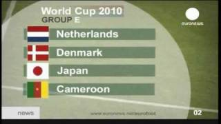 FIFA World Cup 2010 Groups
