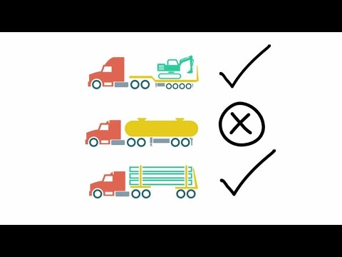 Two minute video introducing SURE Carrier | Evaluate Motor Carriers Across Your Entire Supply Chain