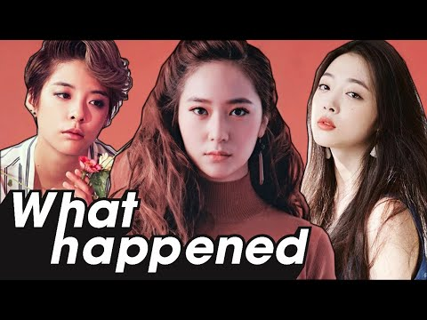 What Happened to f(x)
