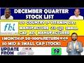 మన country లో Vitamin D3 ని manufacture చేసే ఏకైక Small Cap Company | Top 30 Mid & Small Cap Stocks