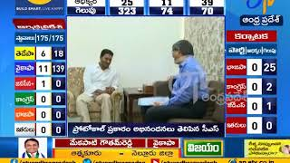AP CS LV Subramanyam Meets Jagan..