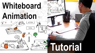 Whiteboard videos: behind the scenes (process & drawings)