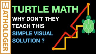 Why don't they teach this simple visual solution? (Lill's method)