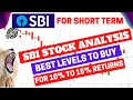 SBI share Analysis | SBI Share | Buy Levels |  Target | #stockmarkettelugu